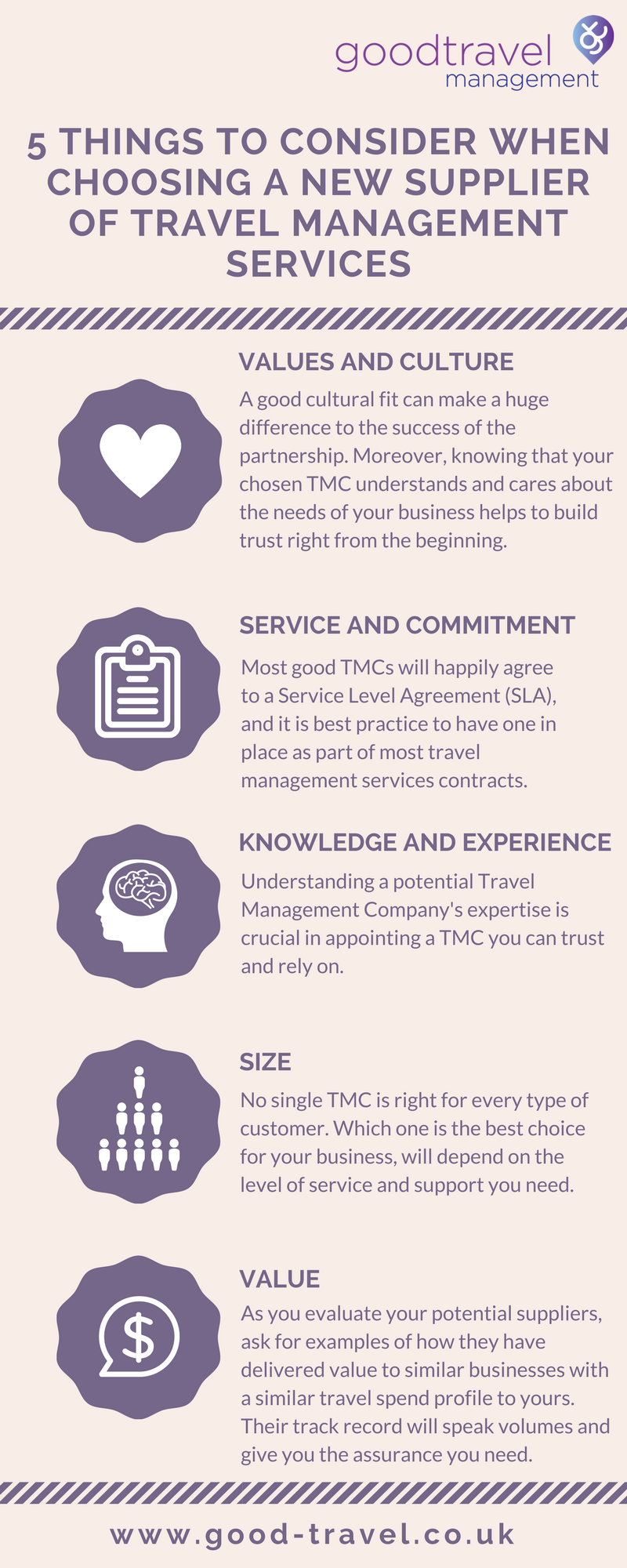 Infographic - 5 things to consider when choosing a new supplier of Travel Management Services