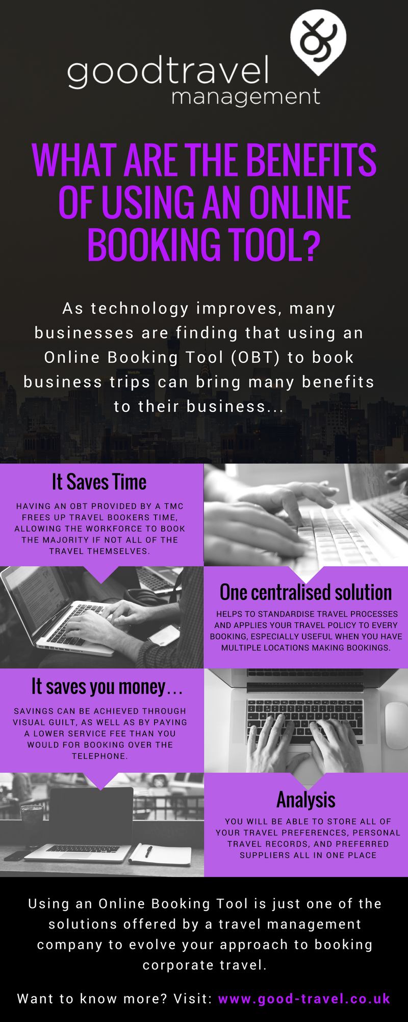 Infographic: Benefits of an Online Booking Tool