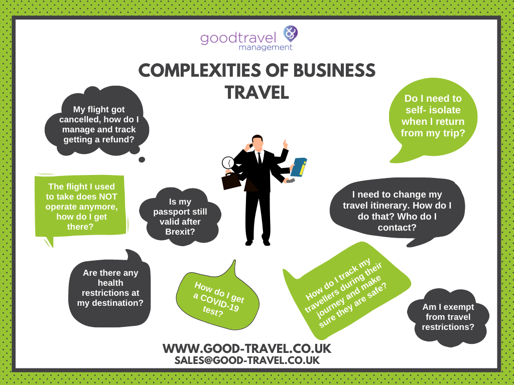 COMPLEXITIES OF BUSINESS TRAVEL (2)