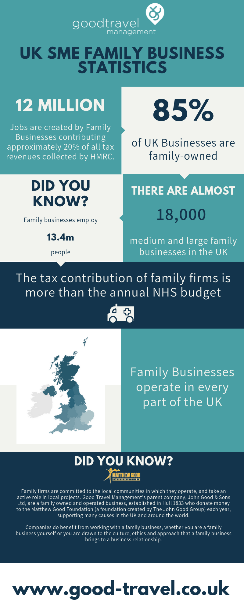 Family Business Infographic v4