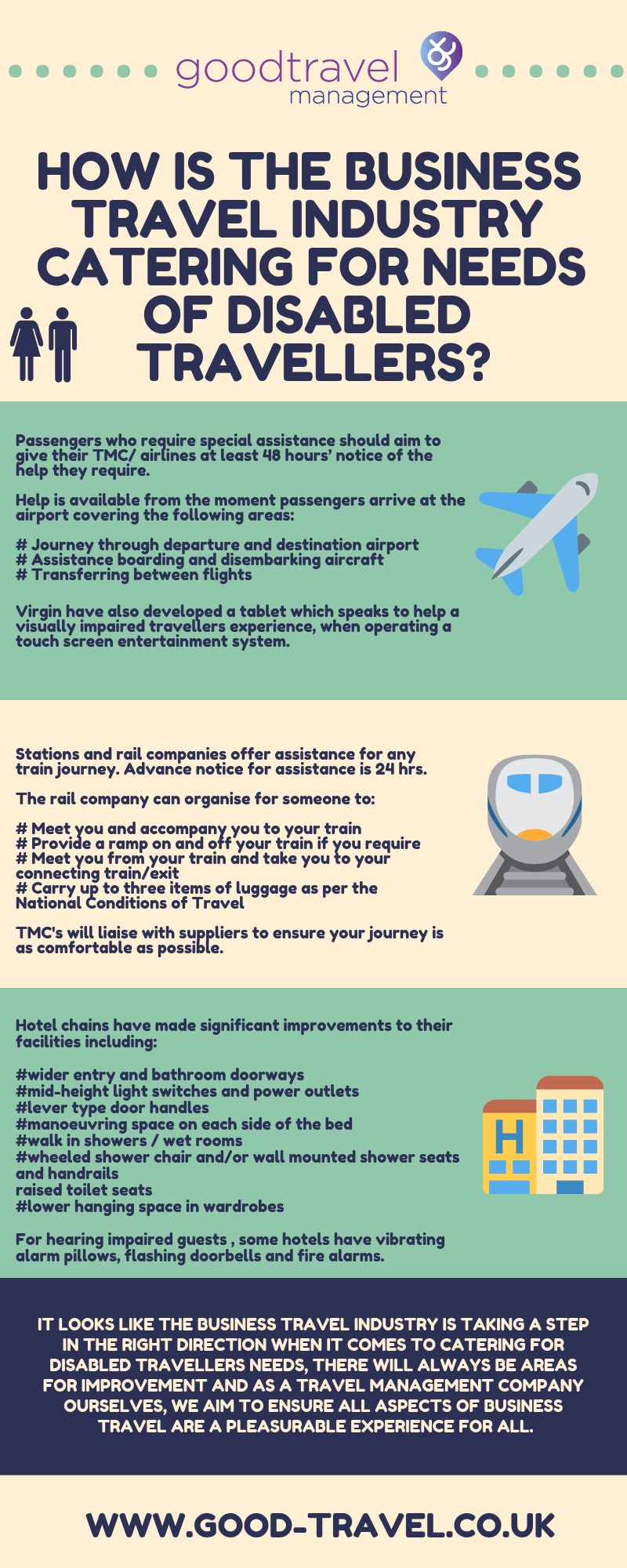 HOW IS THE BUSINESS TRAVEL INDUSTRY CATERING FOR NEEDS OF DISABLED TRAVELLERS_ (1)