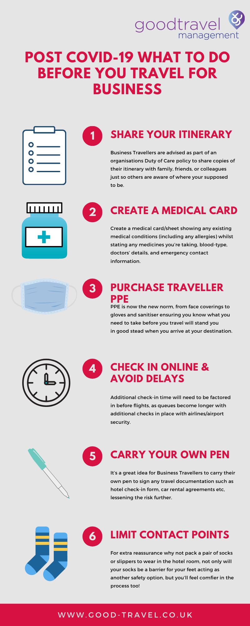 Post Covid-19 What to do before you travel for business (1)